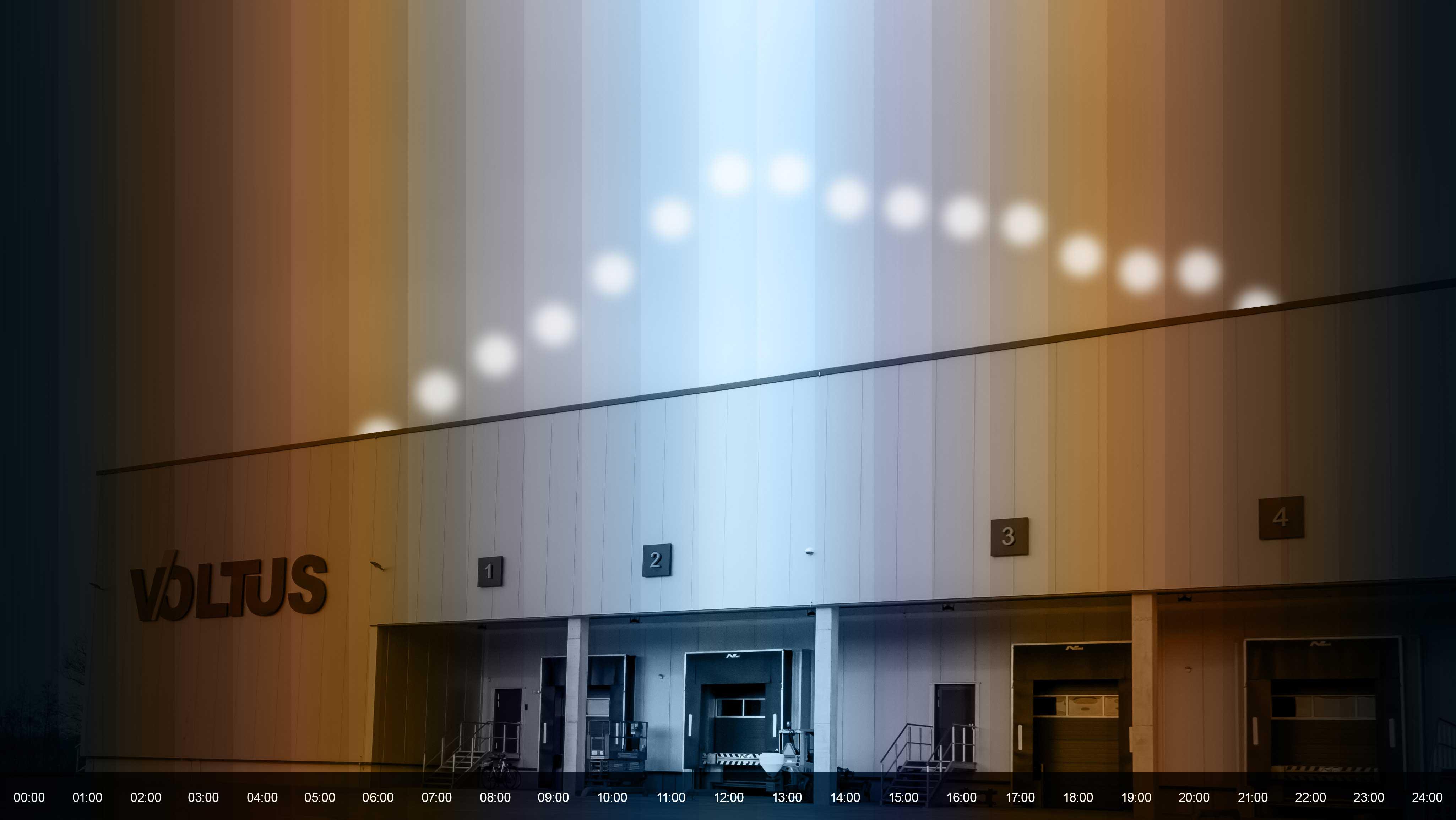 Human Centric Lighting Farbtemperaturen und Helligkeit