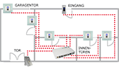 Zutrittssysteme ekey net