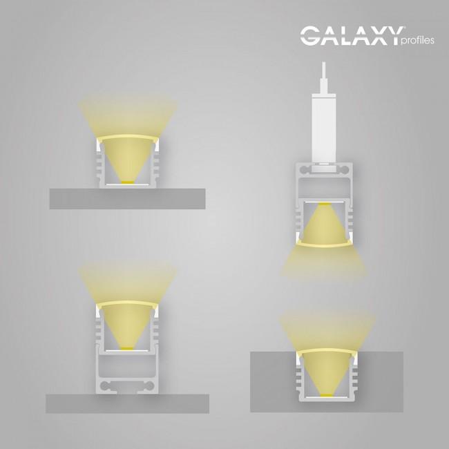 Anleitung Zum Aufbau Einer Indirekten Beleuchtung Mit Leds: GALAXY Profiles 8105201 PL5 LED Aufbau- Profil Hoch Länge
