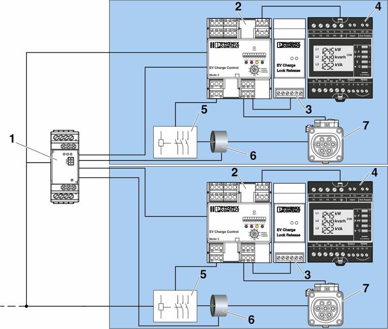 PHOENIX 1628082 Ladetechnik-Set HOME EV-SET-T2AC-ADV-RCM2-32ASE12 ...